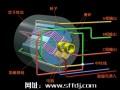 三相交流发电机原理