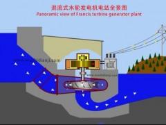 水轮发电机组振动的原因
